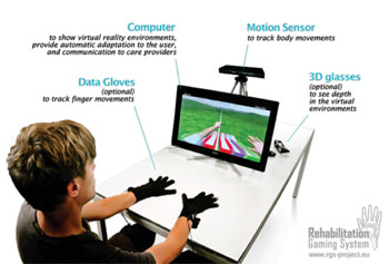 Image: The Rehabilitation Gaming System (RGS) (Photo courtesy of Universitat Pompeu Fabra).